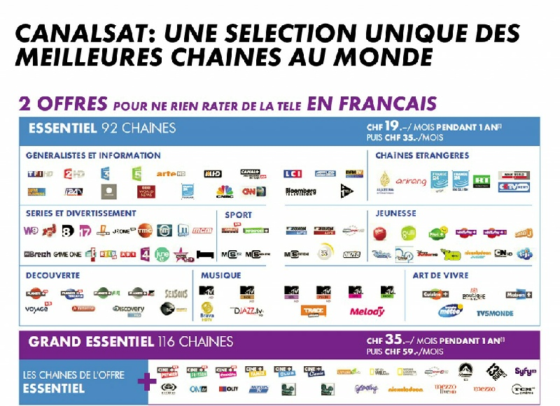 canalsat grille